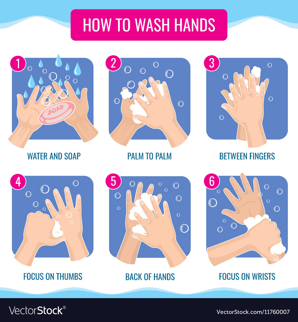 Image result for how to properly wash hands