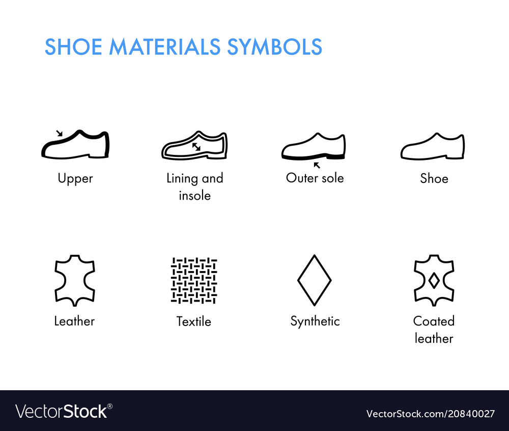 Shoes Materials Symbols Footwear Labels Shoes Vector Image