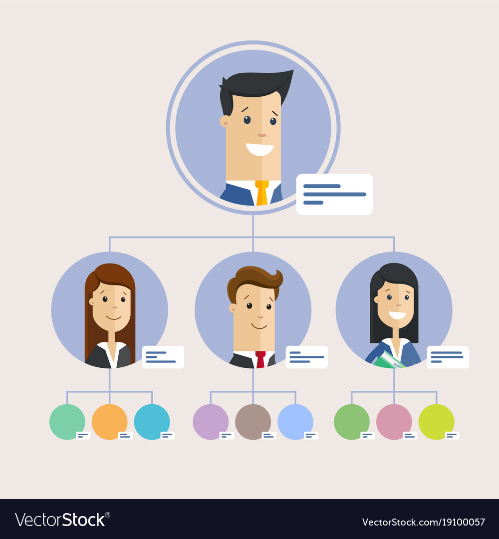 Hierarchy of company persons flat