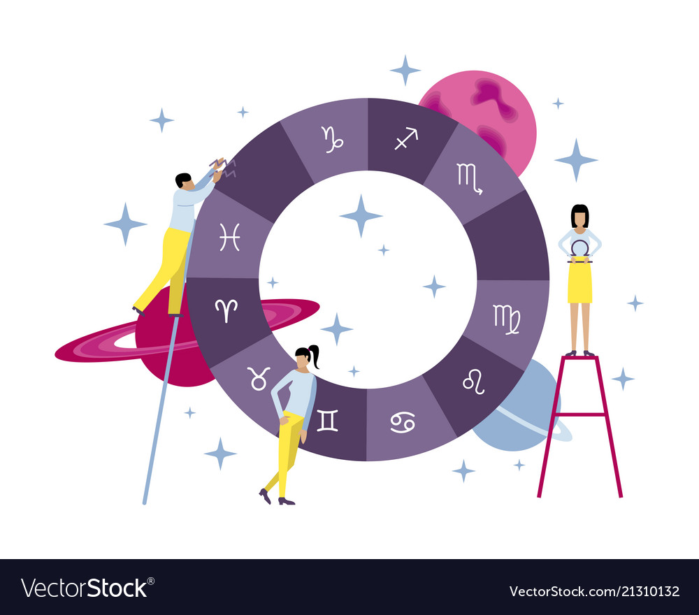 Creation of the natal chart and horoscope