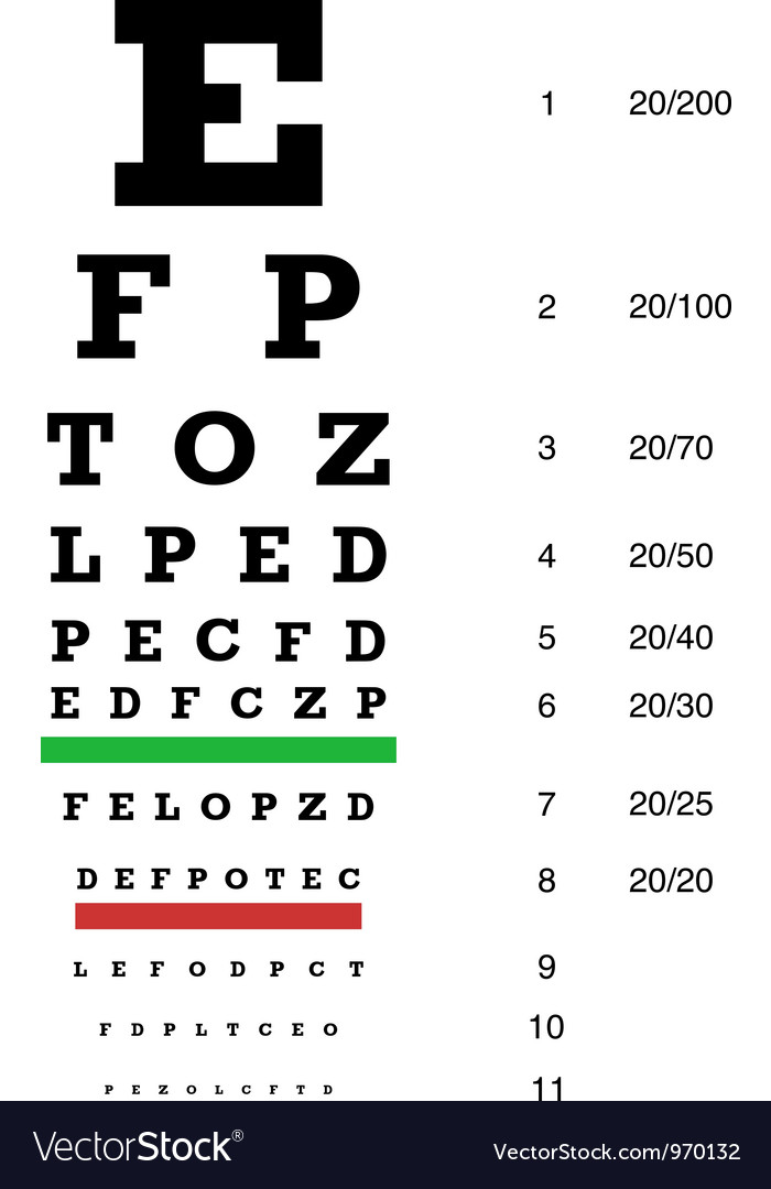 Snellen Chart Preview vector image