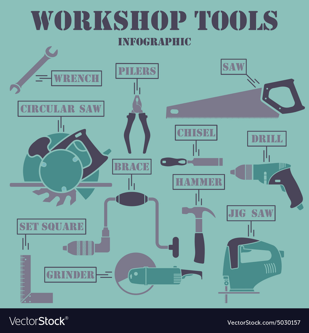 Workshop tools infographics vector image