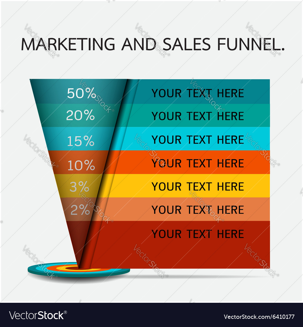 Sales and marketing funnel infographic