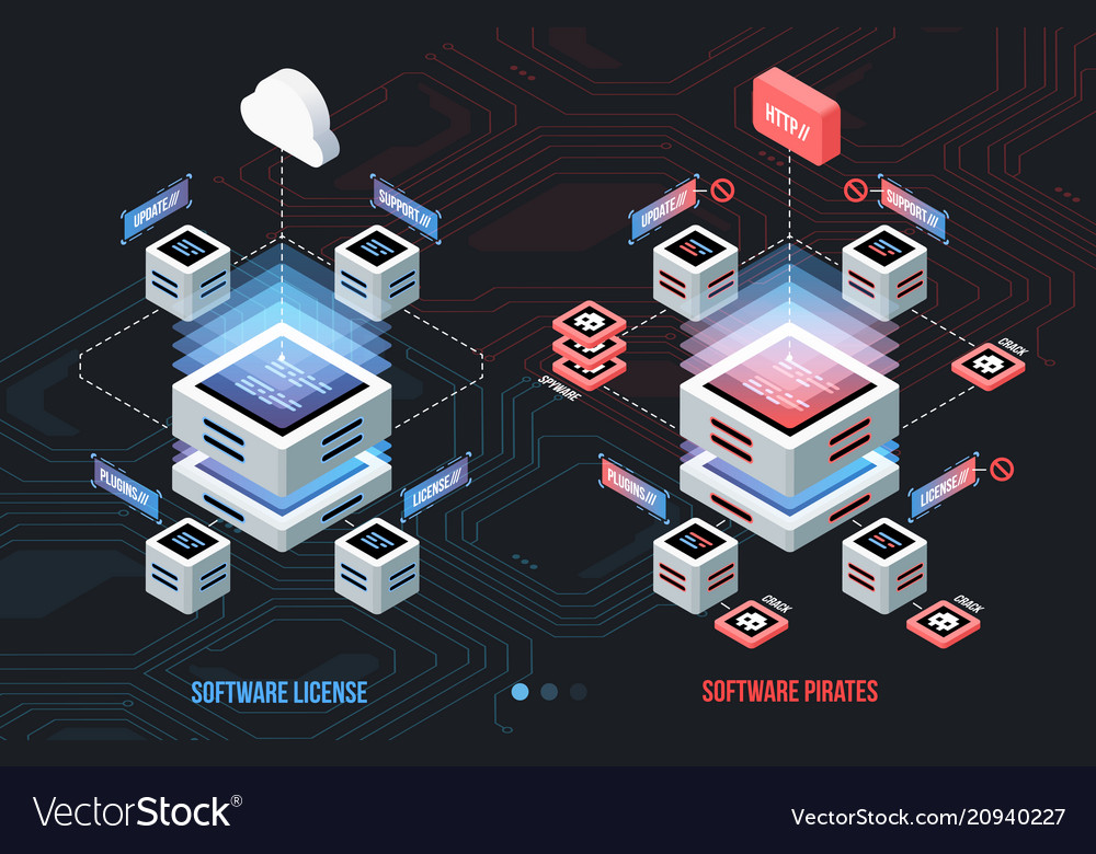 Licensed software and pirated isometric