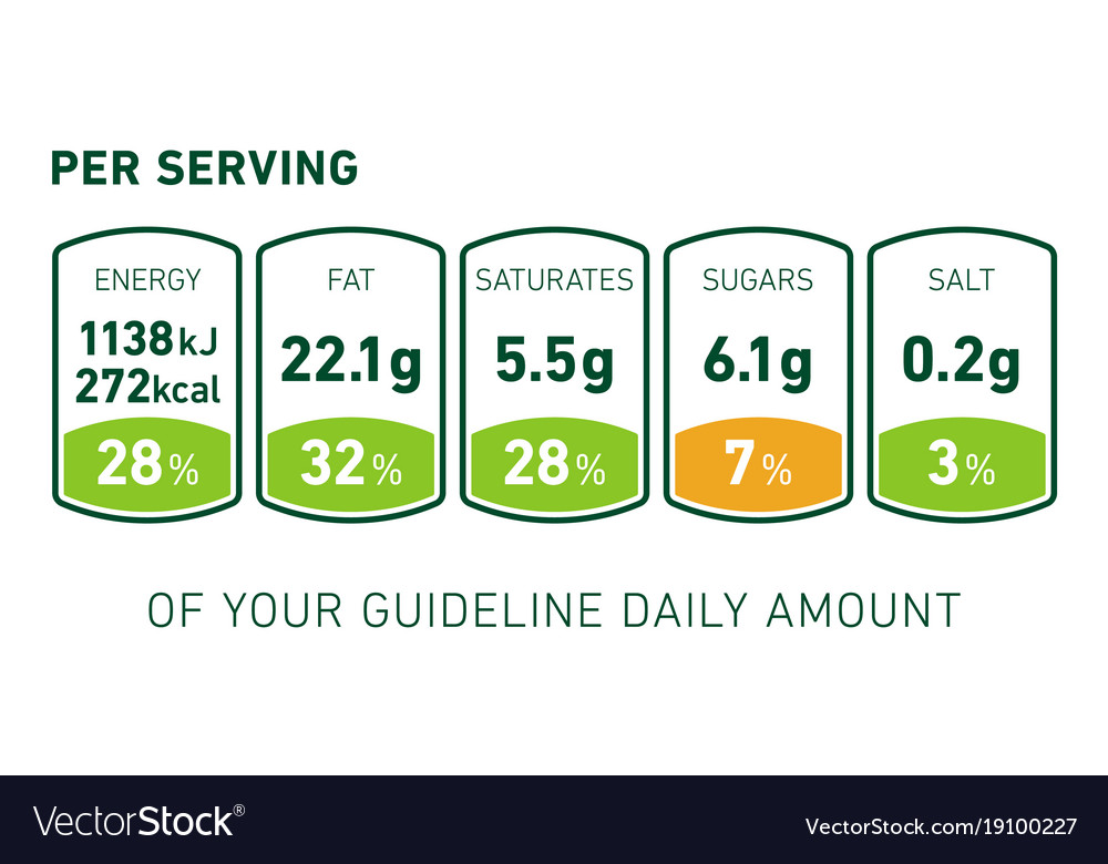 Nutrition facts label Royalty Free