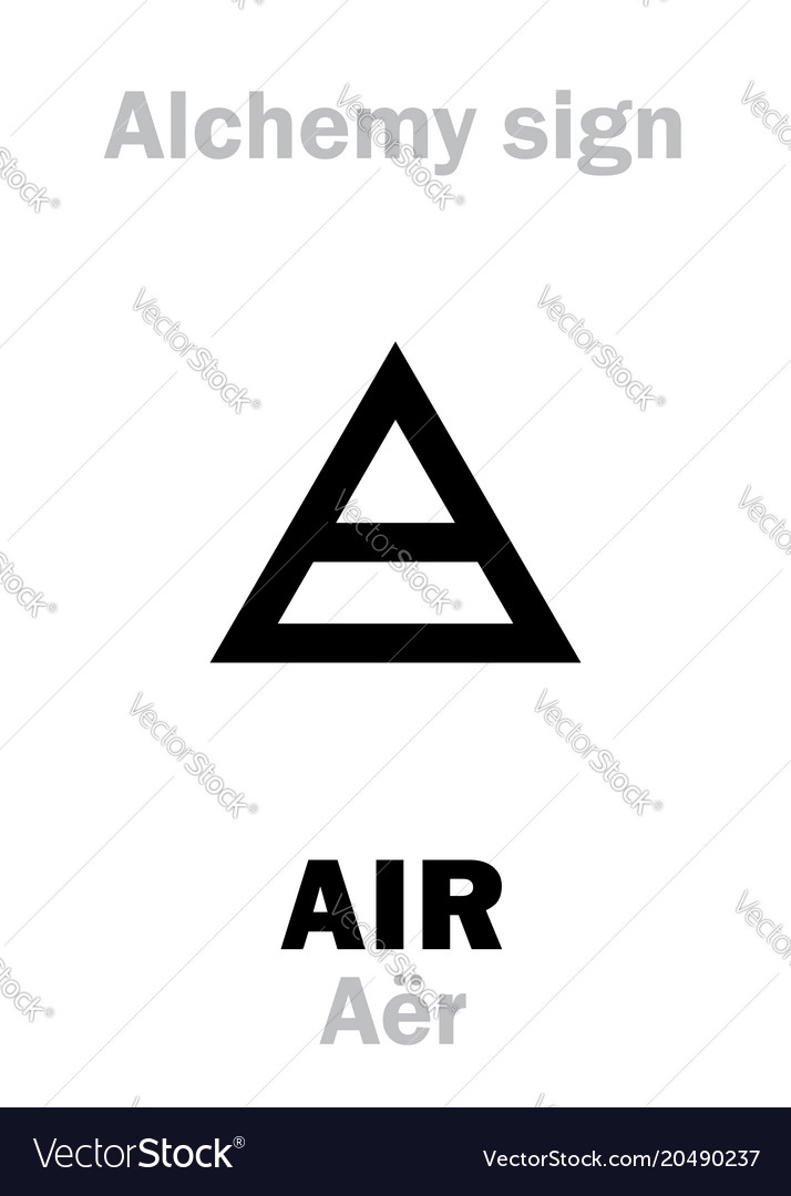 Alchemy Air Aer Royalty Free Vector Image Vectorstock