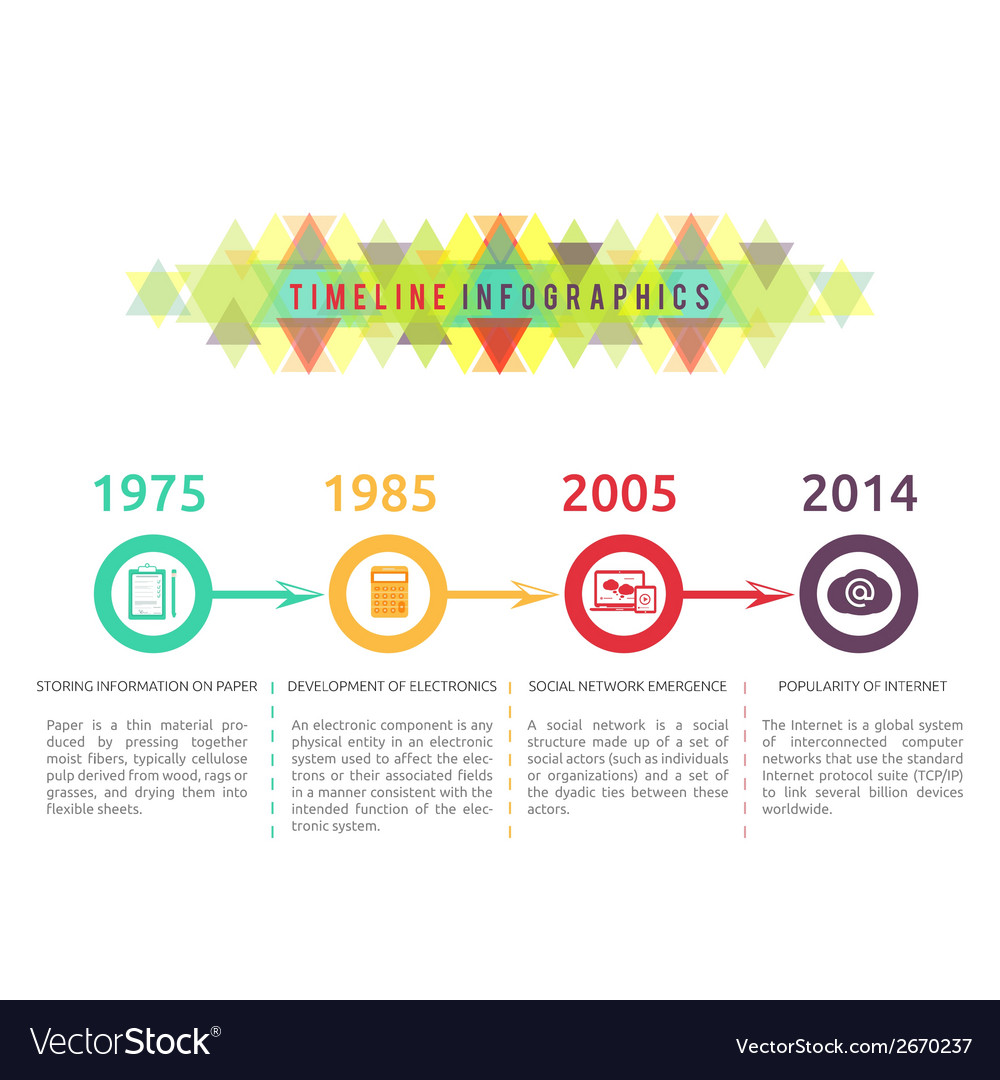 Timeline infographic of data transmission on years