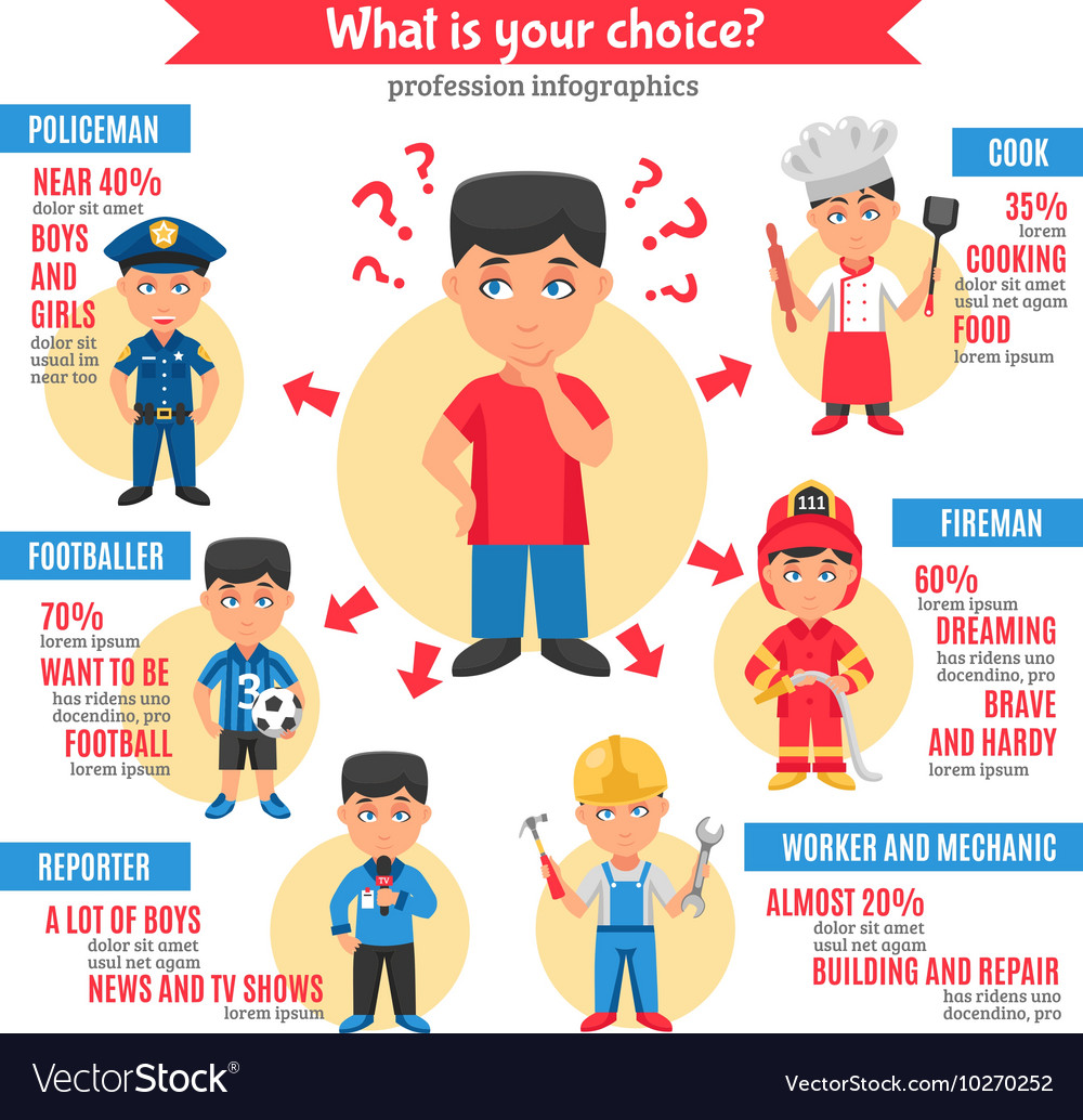 Professions Kids Infographics vector image