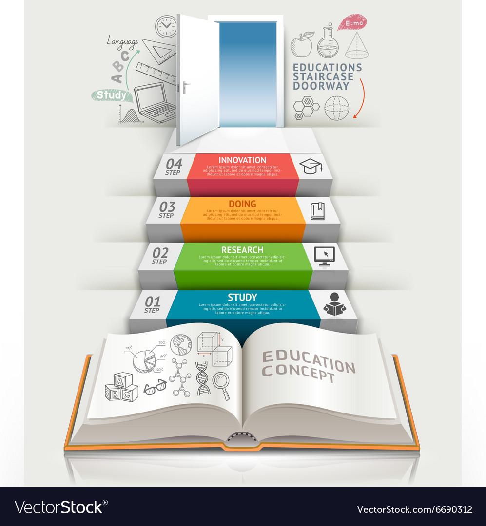 Books step education infographics