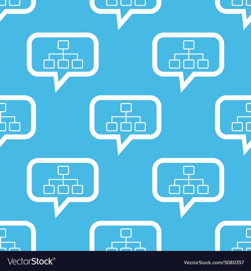 Scheme message pattern