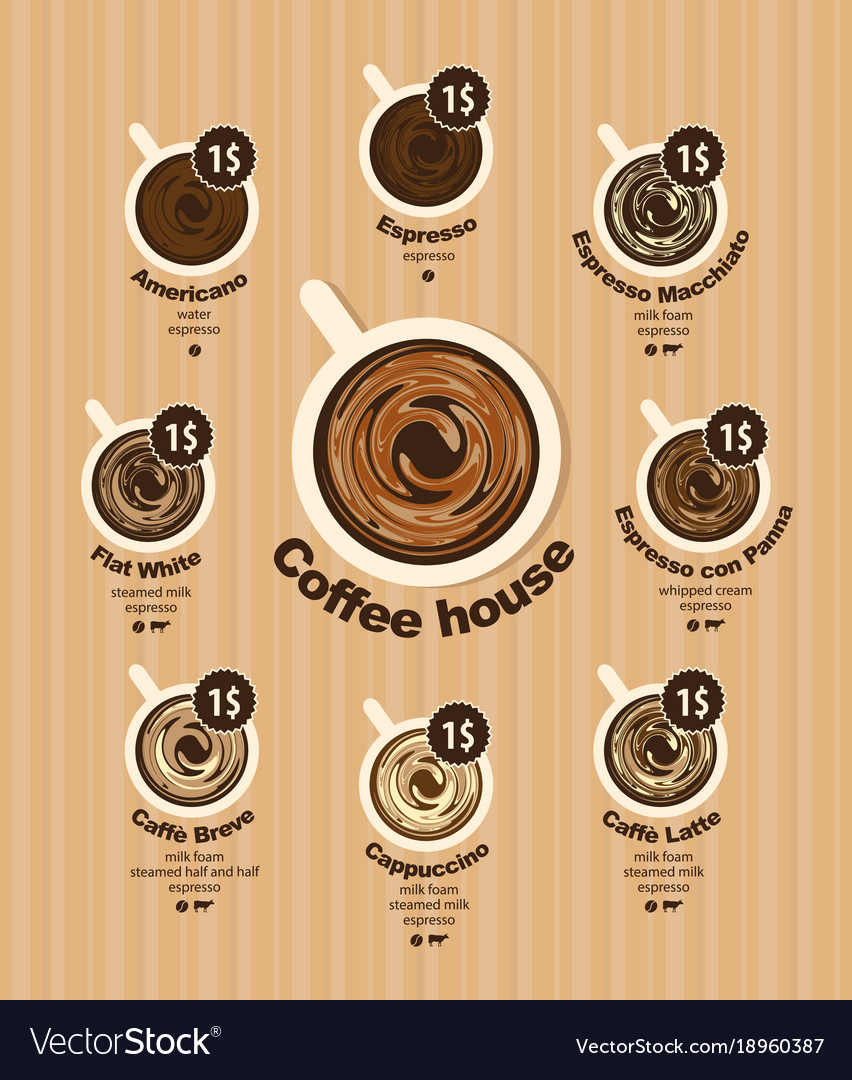 coffee menu card for different types of coffee vector image