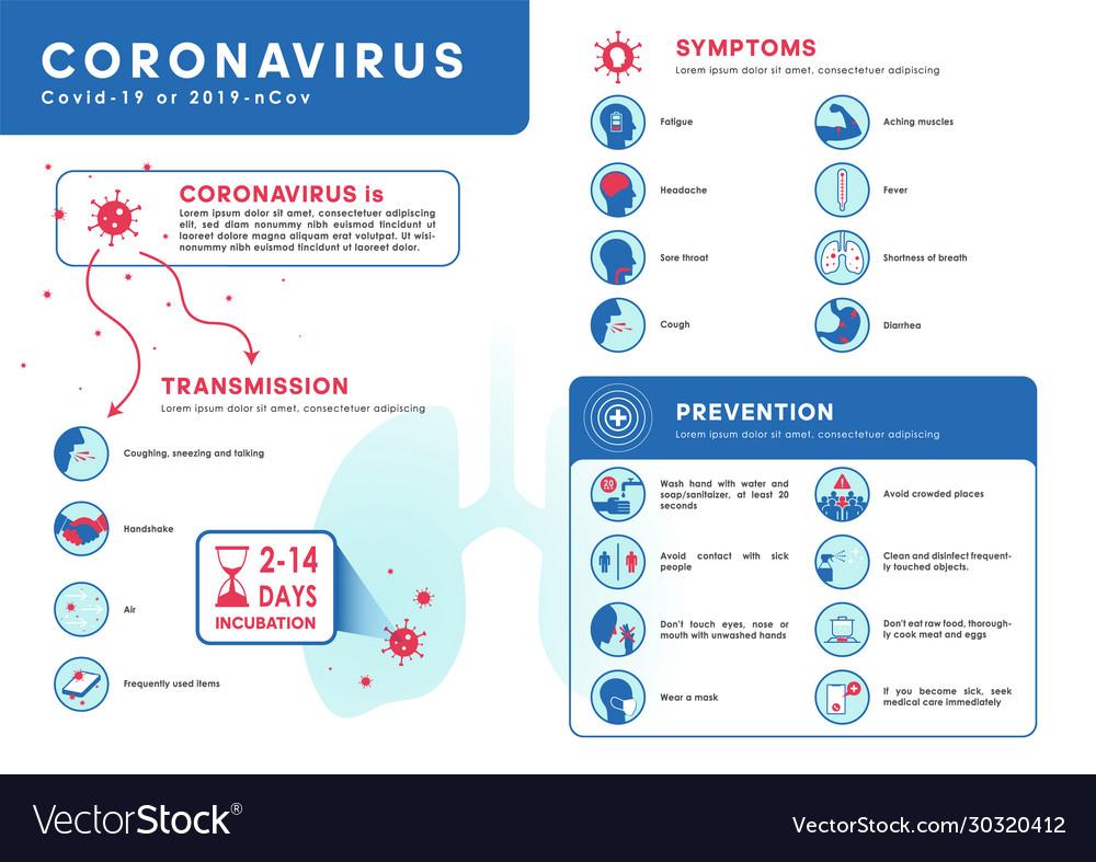 Coronavirus covid19-19 or 2019-ncov infographic
