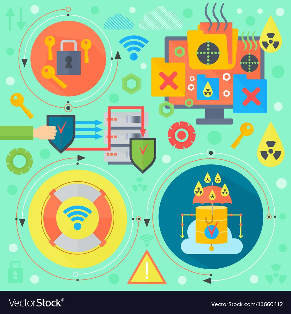 Online communication security computer virus