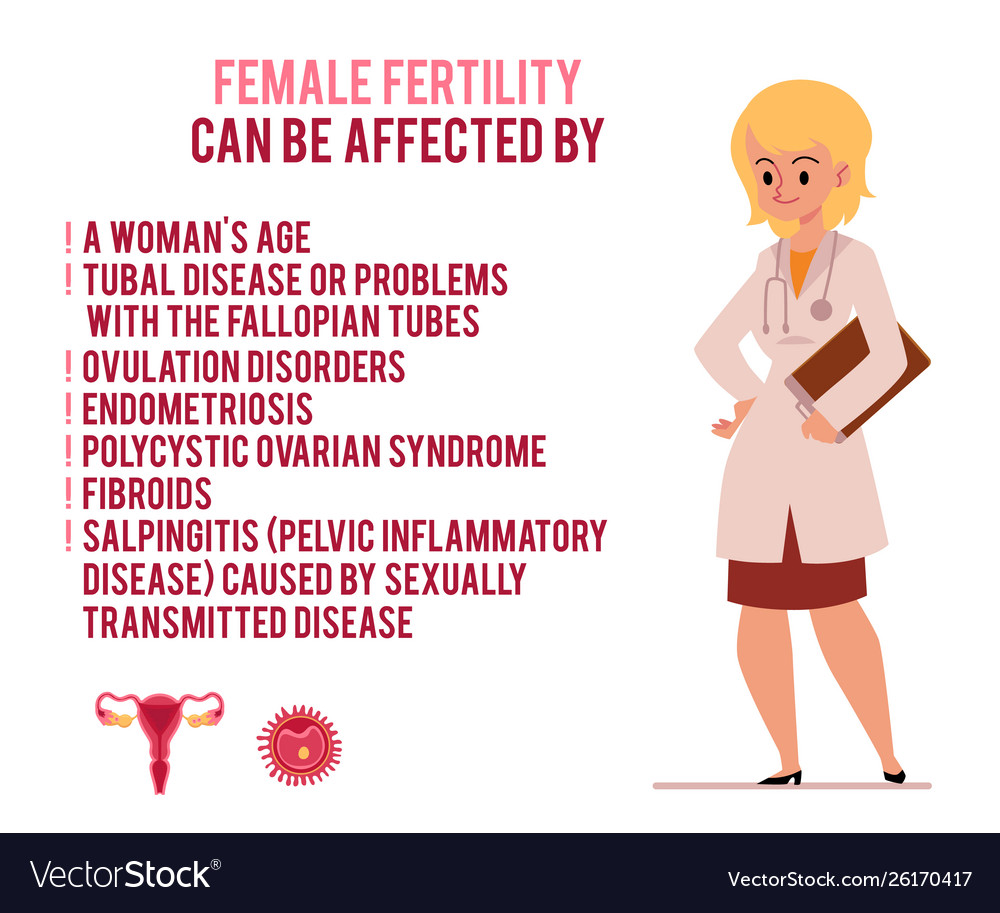 Image result for Female infertility