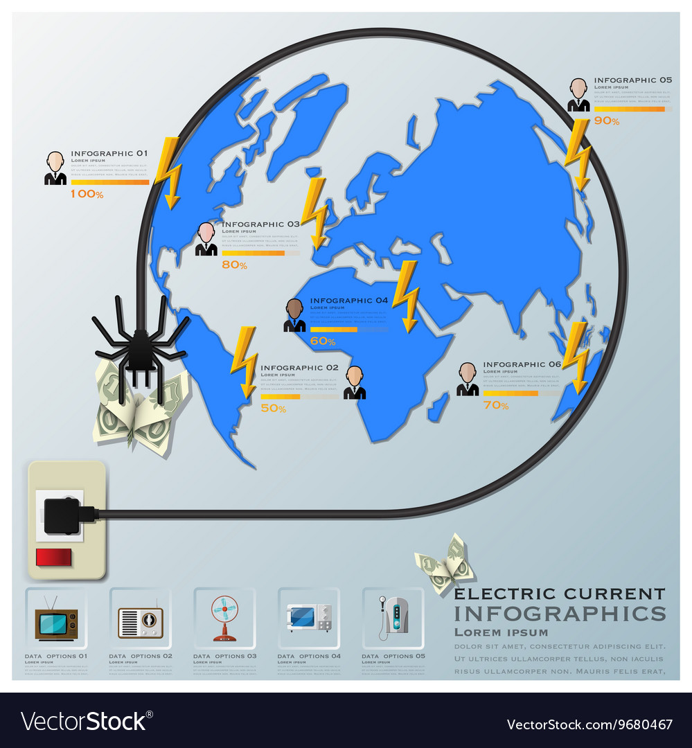 Electric Current And Equipment Earth Wire Line Vector Image