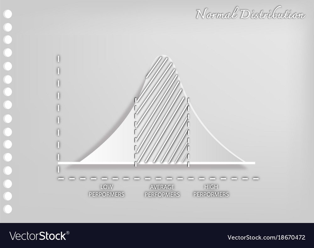 Paper art of normal distribution or gaussian bell vector image
