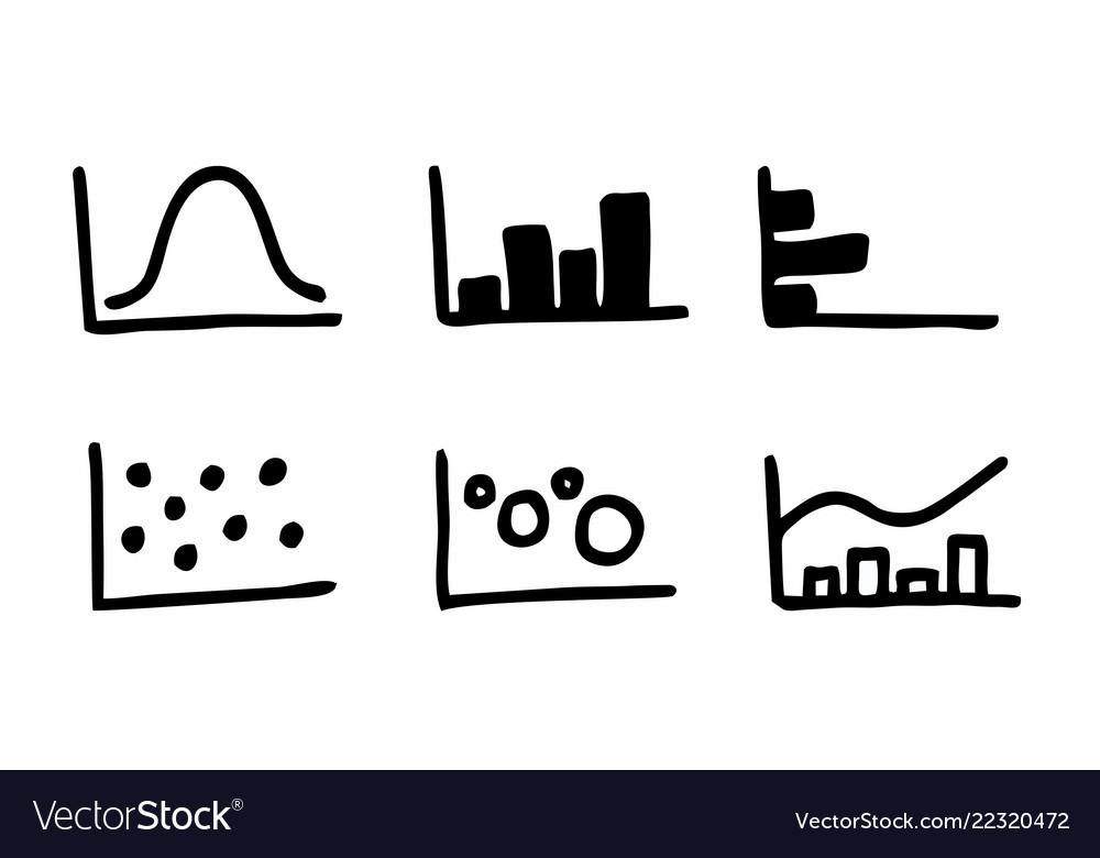 Set of charts