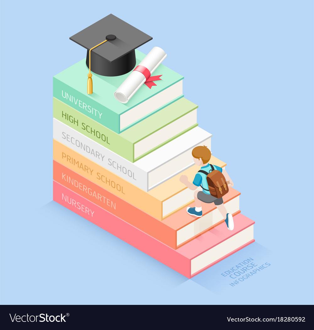 Books step education timeline