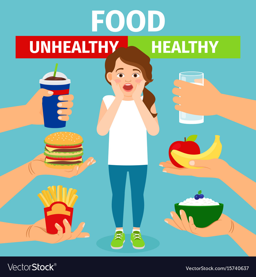 Healthy Food Vs Unhealthy Food List