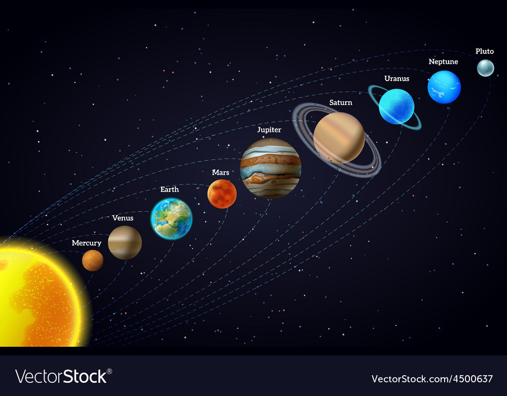 Solar System Astronomy Banner Royalty Free Vector Image