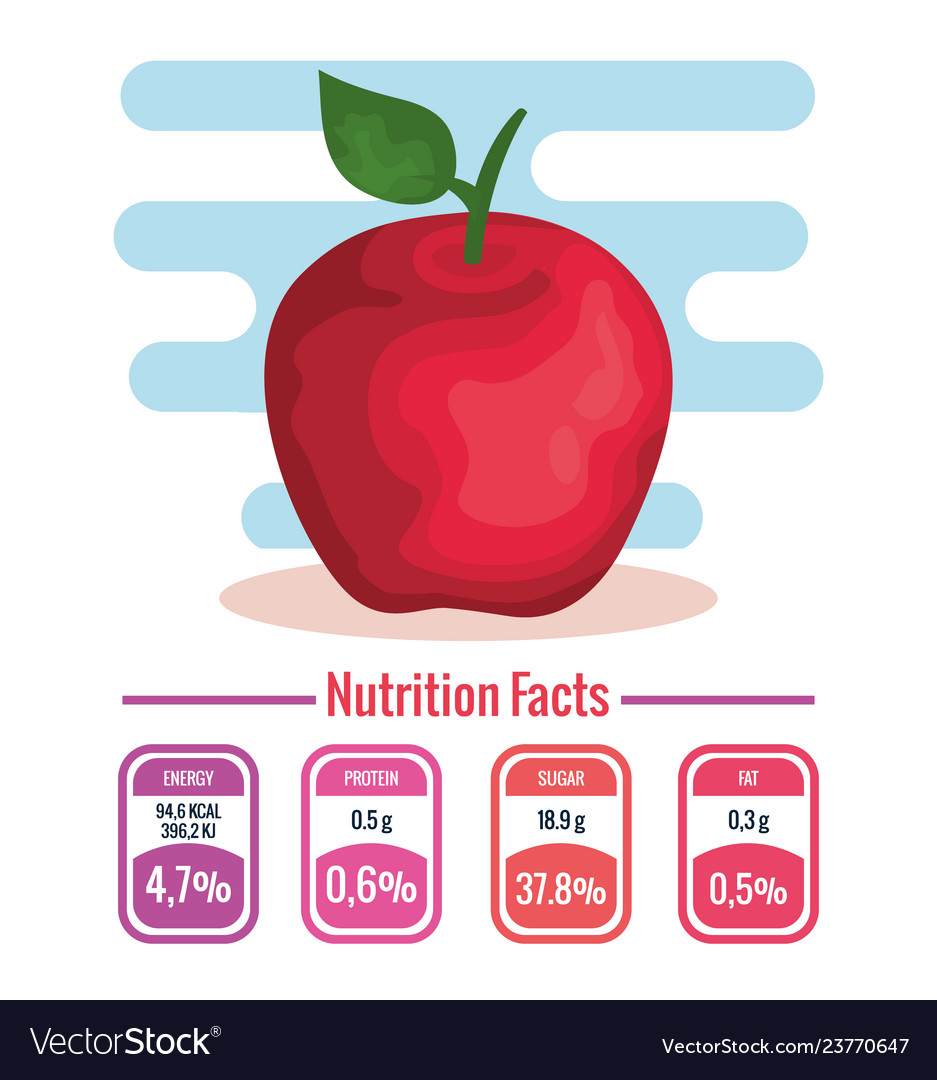 Fresh Apple Fruit With Nutrition Facts Royalty Free Vector