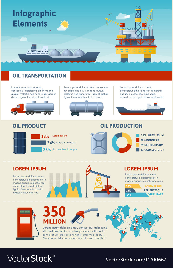 Oil Production And Transportation Infographics