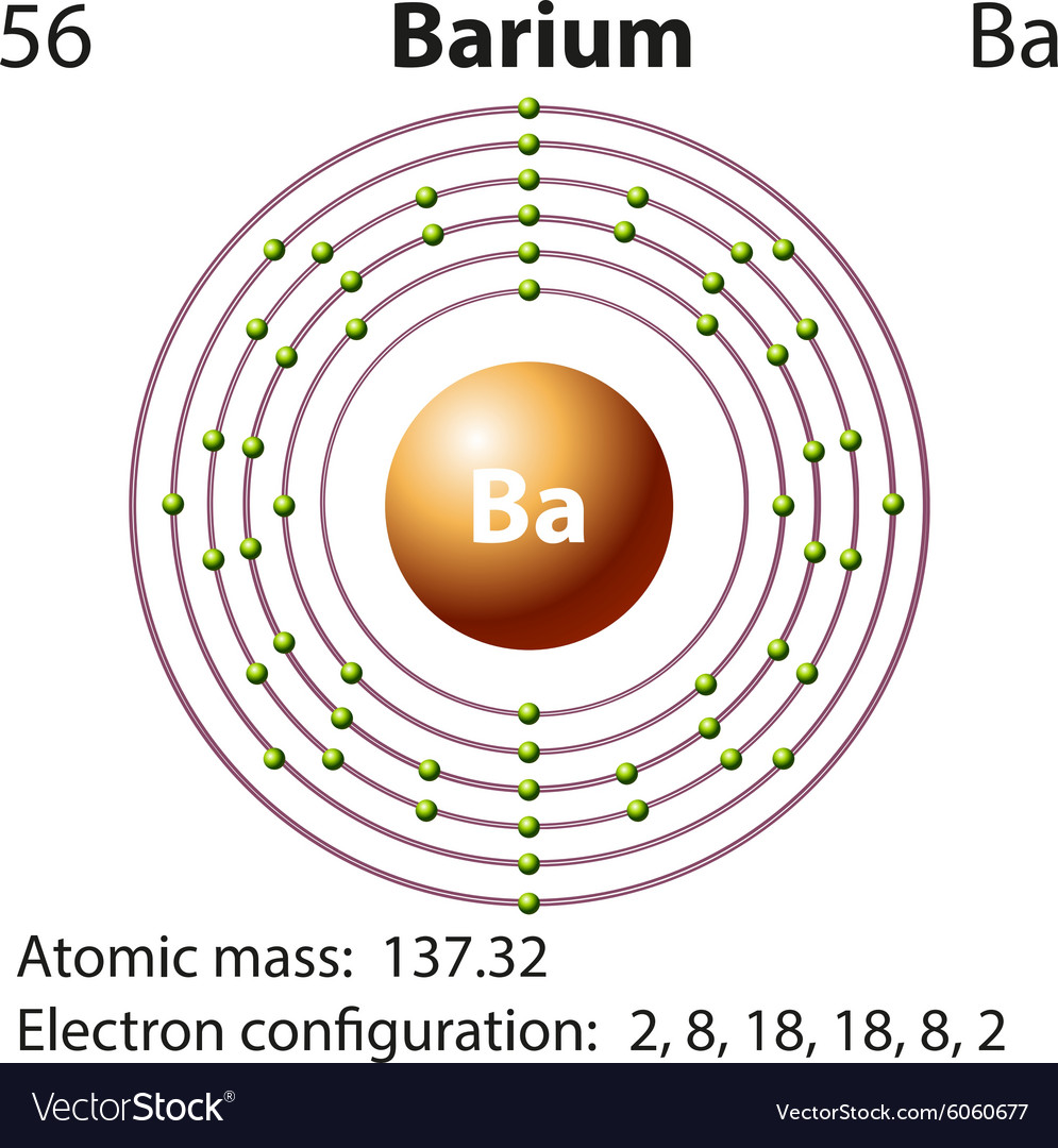 Symbol And Electron Diagram For Barium Royalty Free Vector