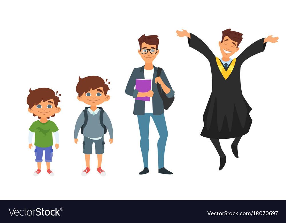 Character from kindergarten to graduate