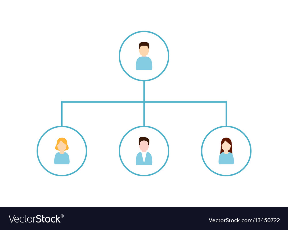 Delegating and organization structure icon