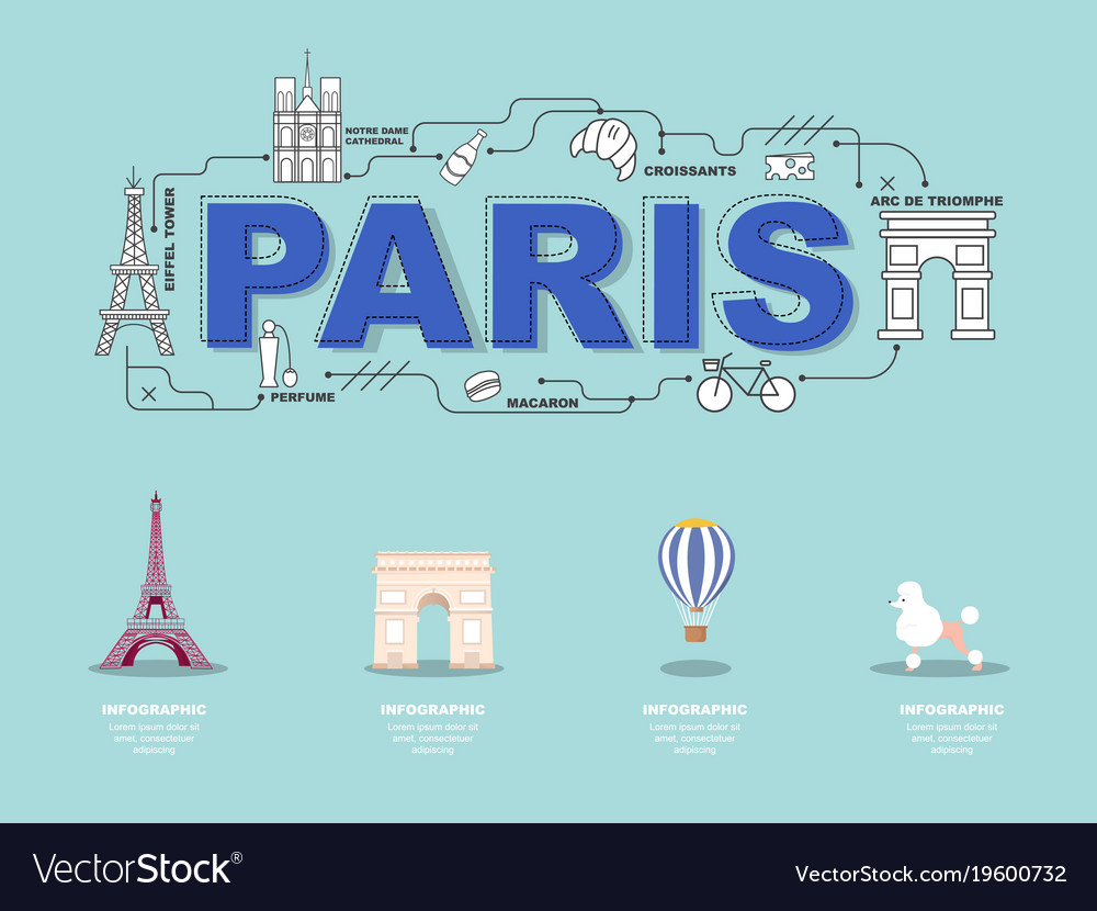 Paris landmark icons for traveling in france