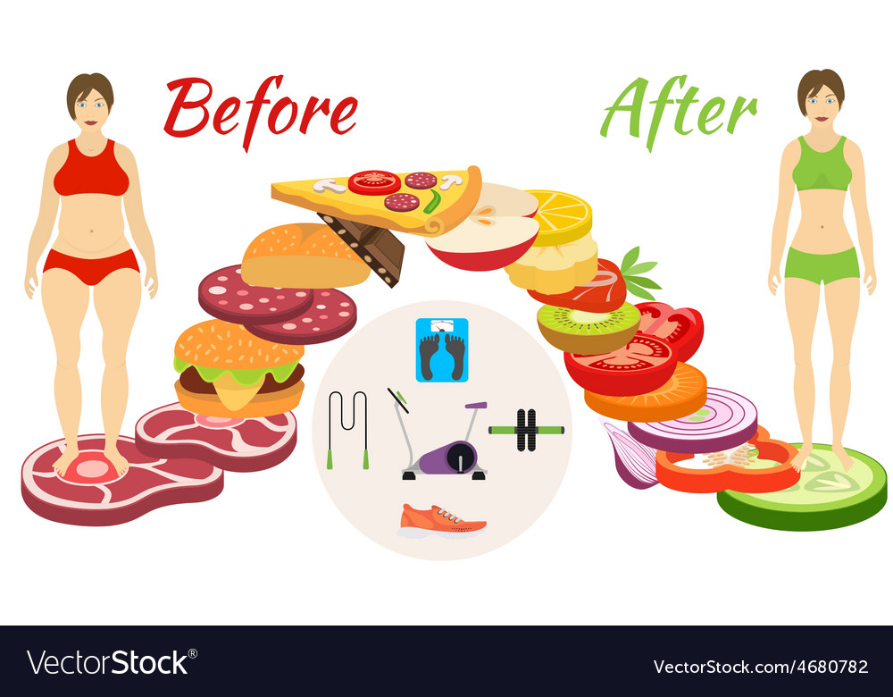 infographic-weight-loss-the-transition-f