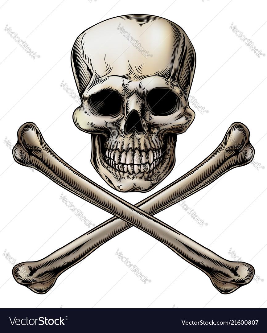 Jolly roger skull and crossbones sign