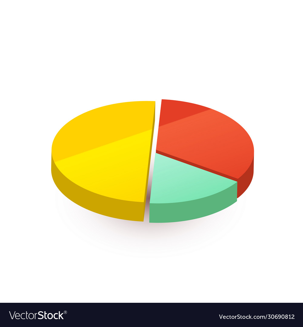 Colourful pie diagram divided in three pieces on vector