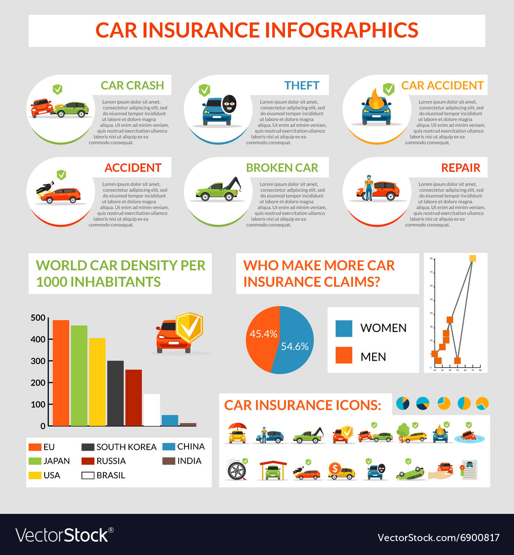 Car Insurance Infographics Royalty Free Vector Image