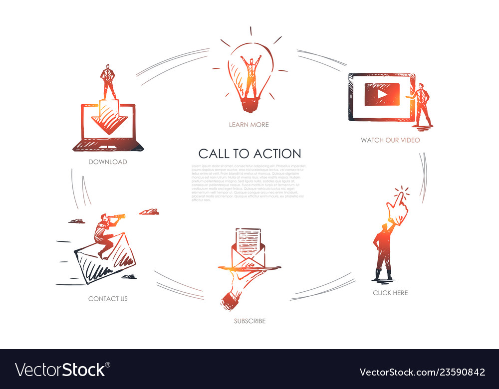 Call to action learn more watch our video click