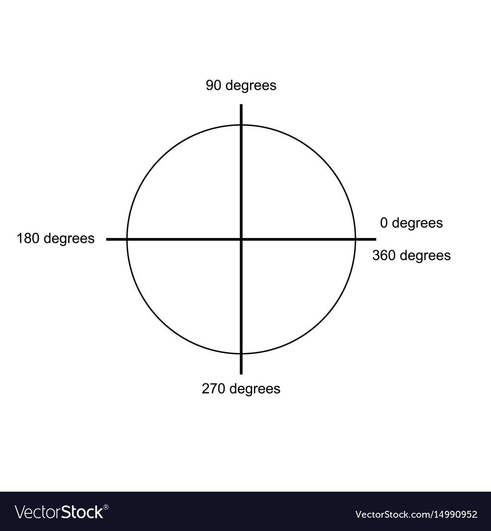 Unit Circle Coordinates Royalty Free Vector Image 360 Degree Compass Diagram