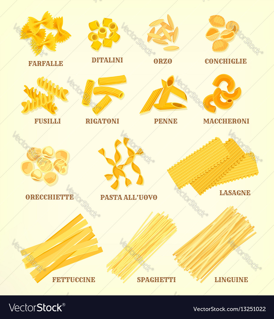 List of Pasta types with pictures
