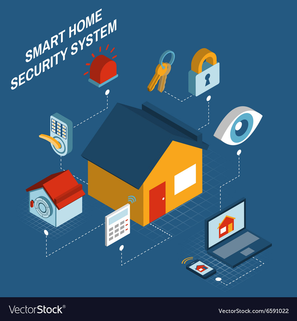 Smart home security system isometric poster