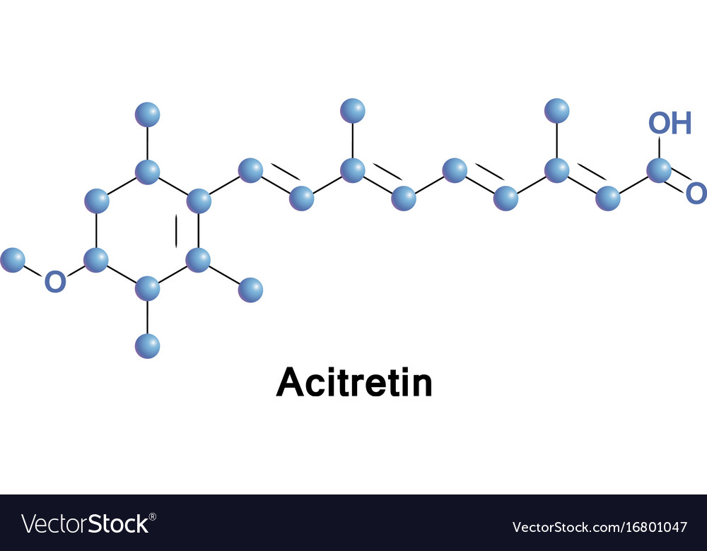 Acitretin is a second-generation retinoid