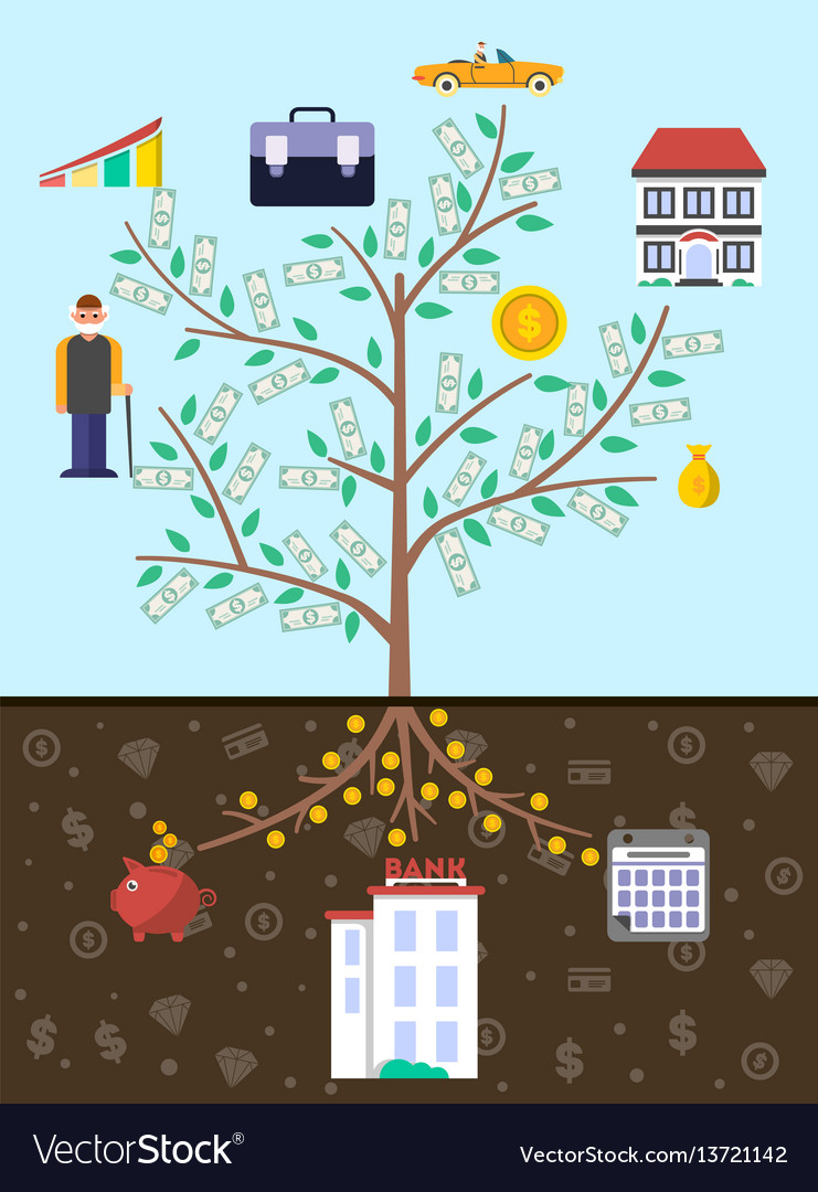 Investment in old age infographics with money tree