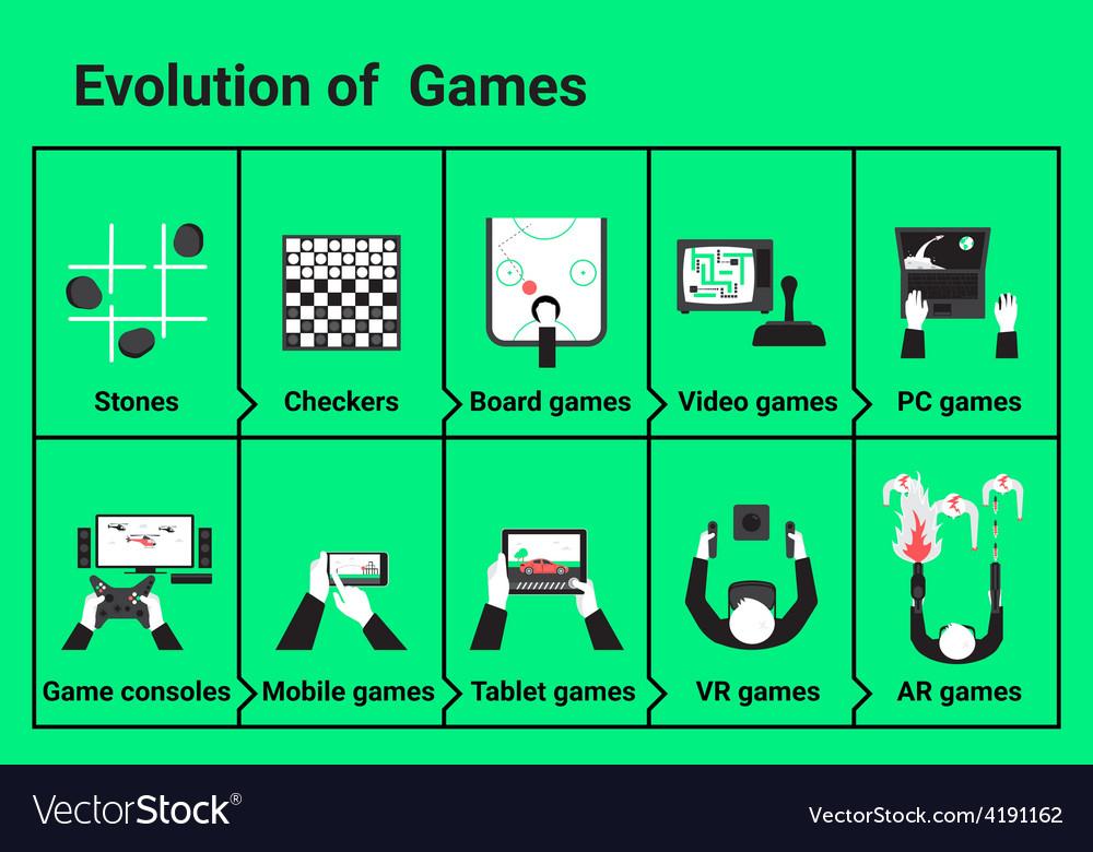 Evolution of games