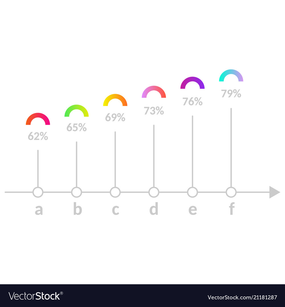 vertical bar chart template with growing progress vector image