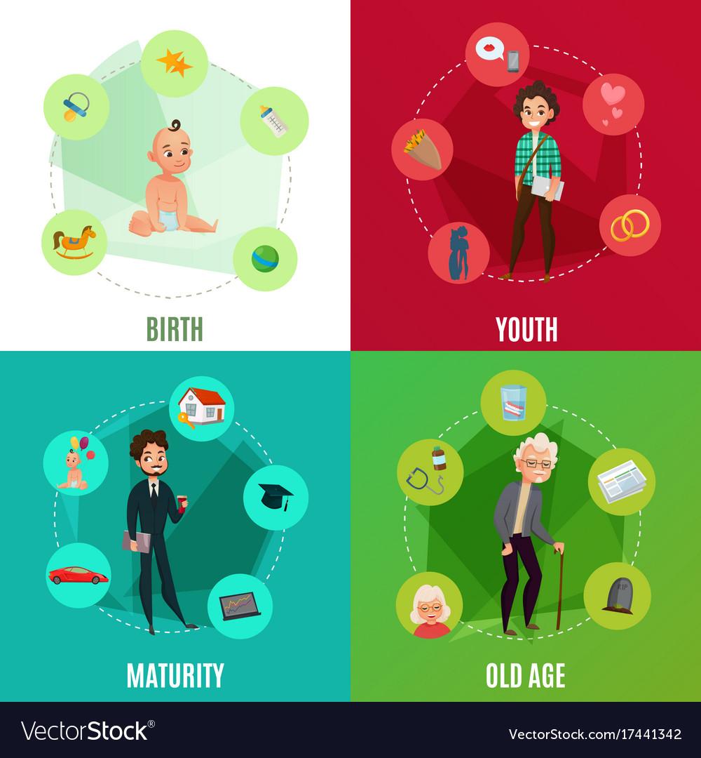 Human life cycle concept vector image