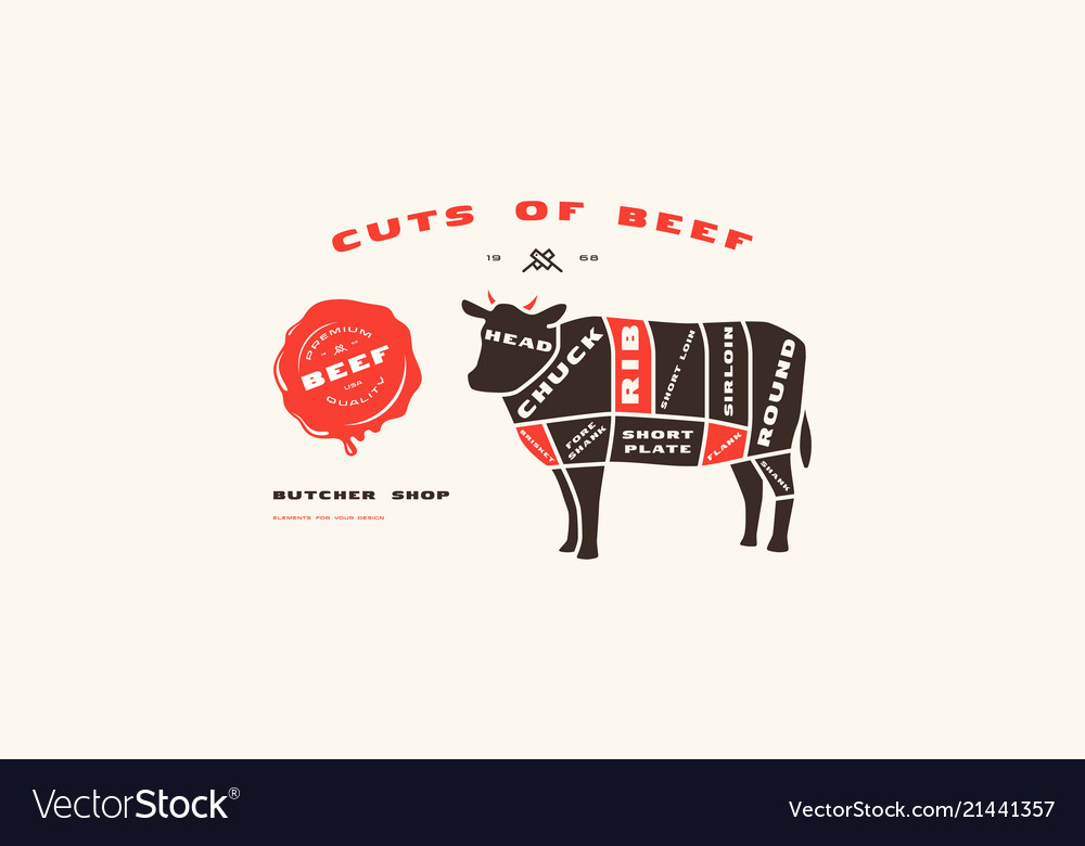 Stock Beef Cuts Diagram In Flat Style Royalty Free Vector