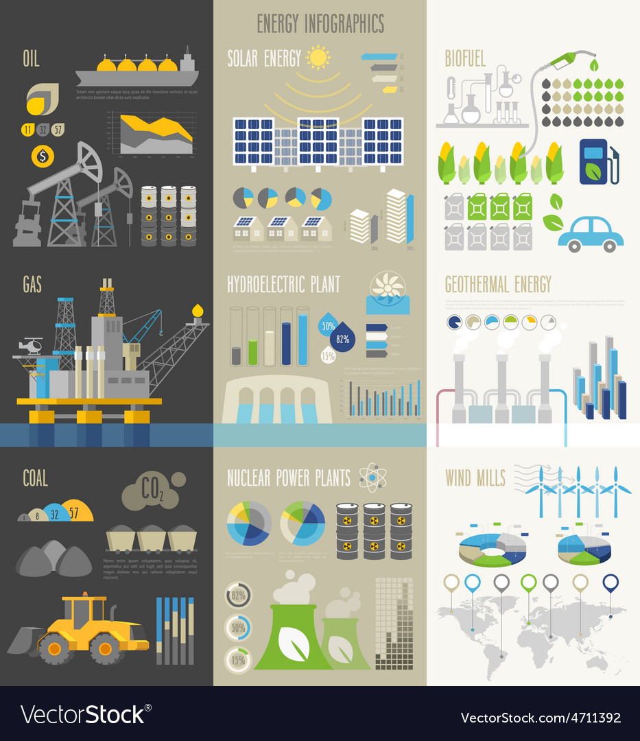 Energy and ecology Infographics with charts