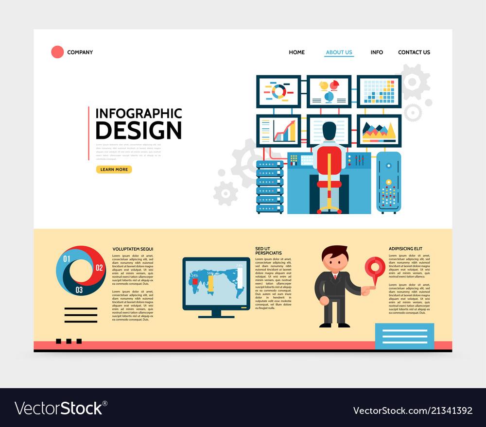 Flat infographic design landing page concept