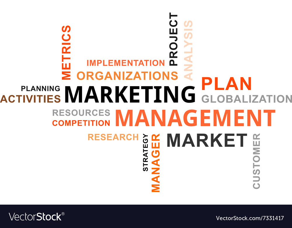 Word cloud marketing management