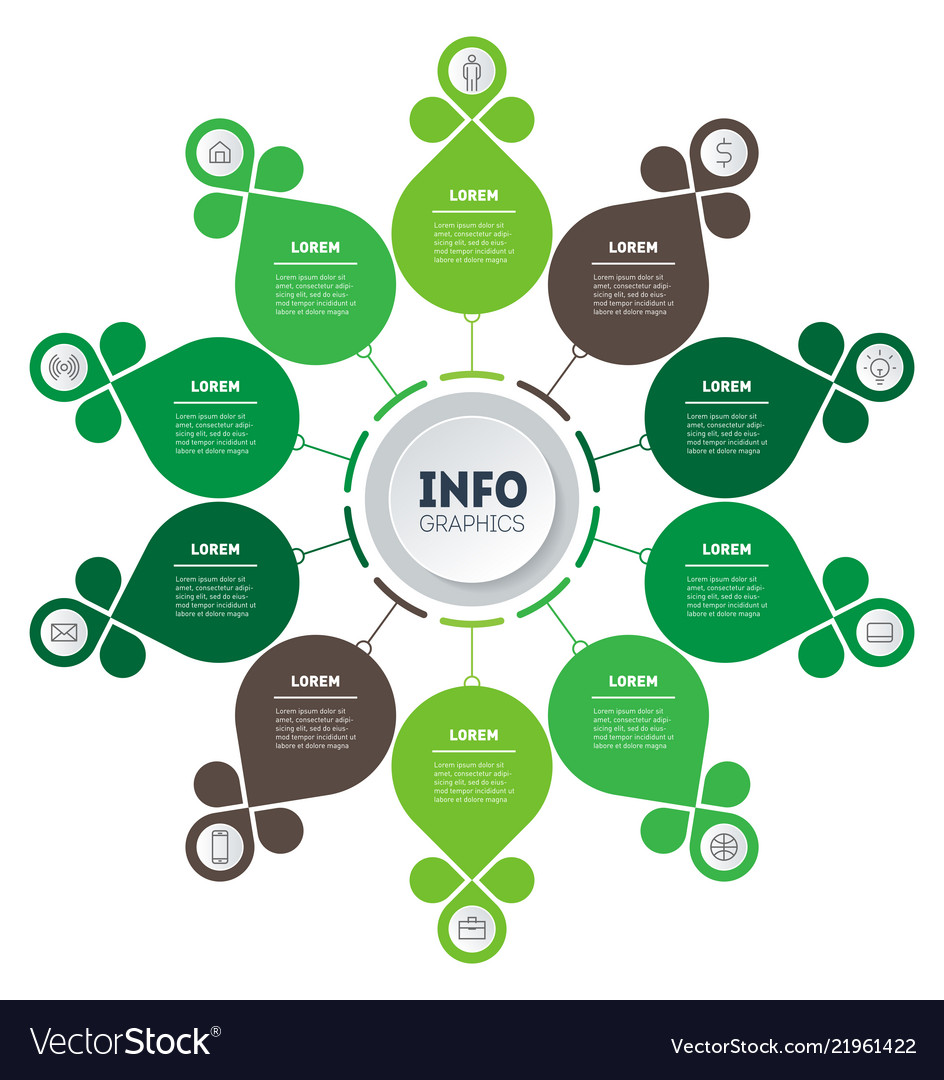 Circular infographics eco business presentation