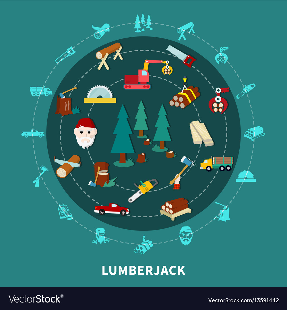 Lumberjack round composition