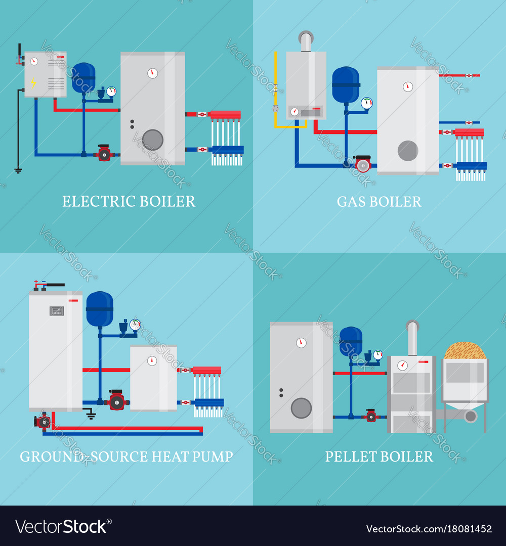 Types of heating systems Royalty Free Vector Image